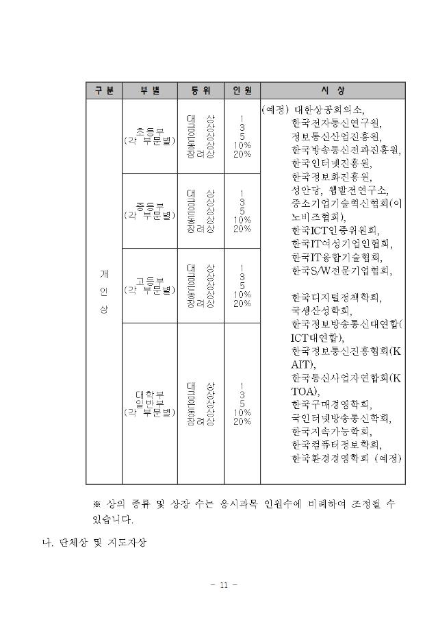 30회전국ICT창의성대회_요강_6.10버전011.png